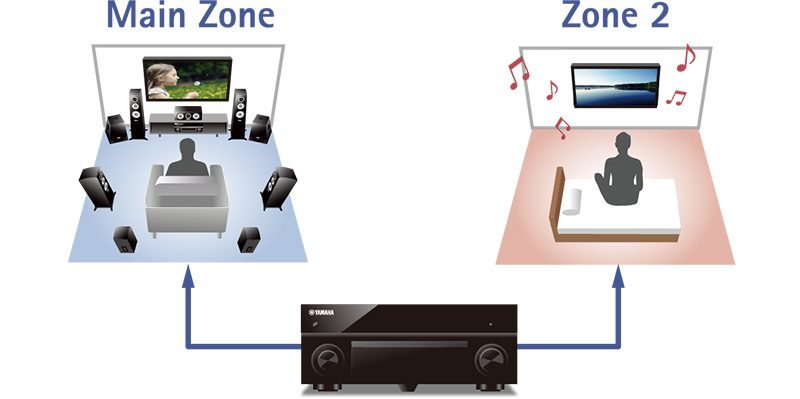 Second zone audio